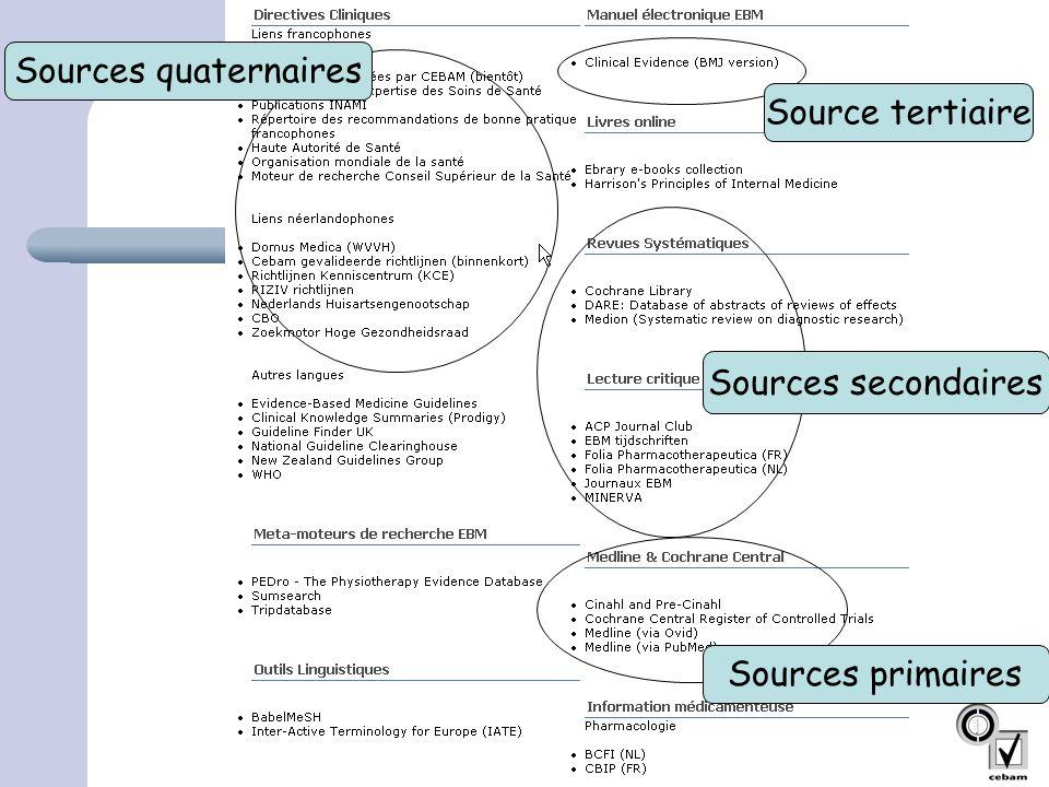 Sources quaternaires Source tertiaire Sources secondaires