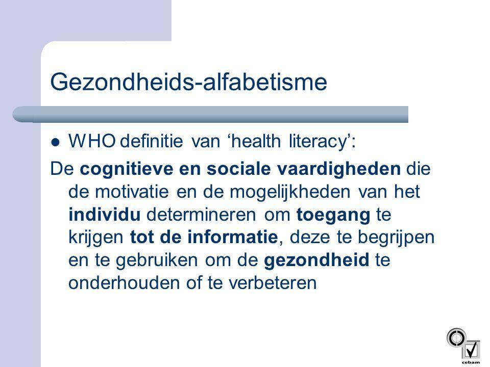 Gezondheids-alfabetisme