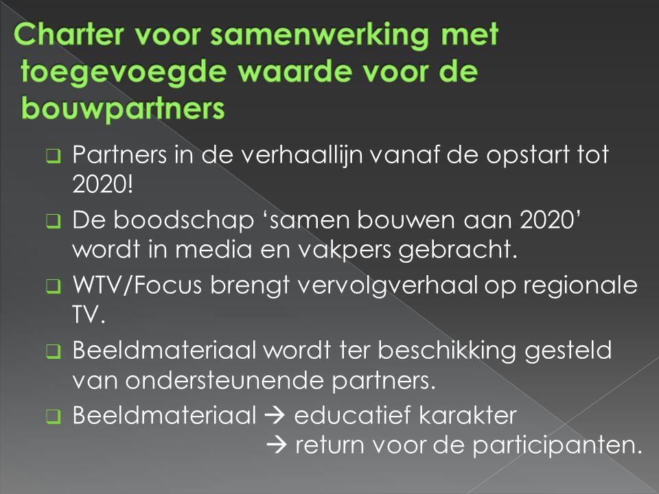 Charter voor samenwerking met toegevoegde waarde voor de bouwpartners