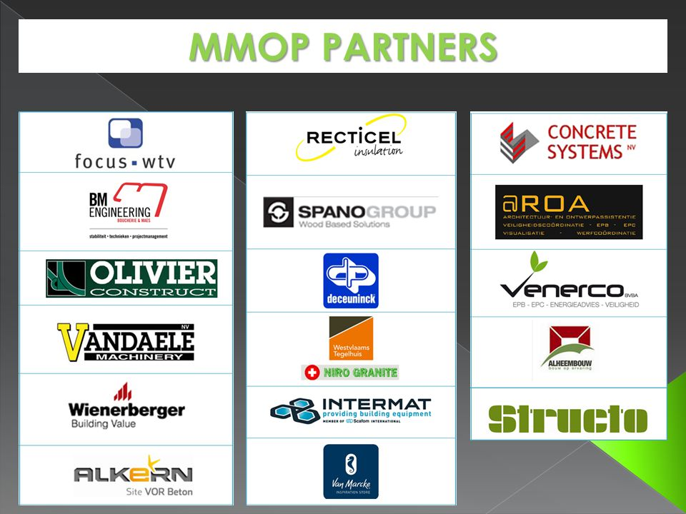 MMOP PARTNERS