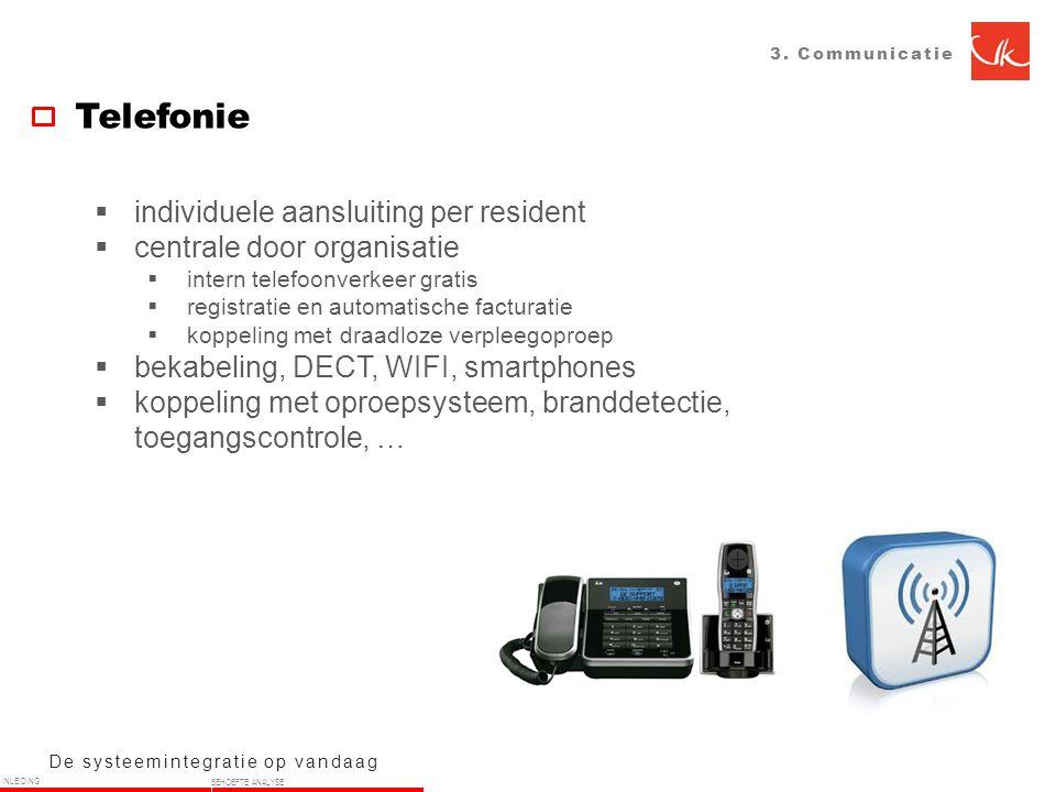 Telefonie individuele aansluiting per resident