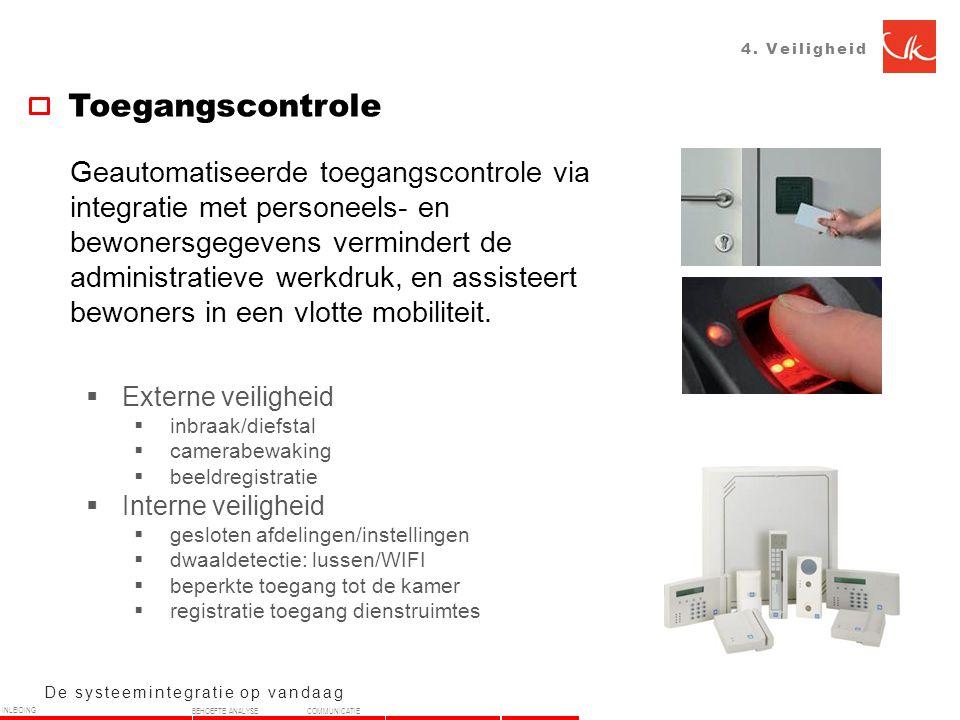 4. Veiligheid Toegangscontrole.