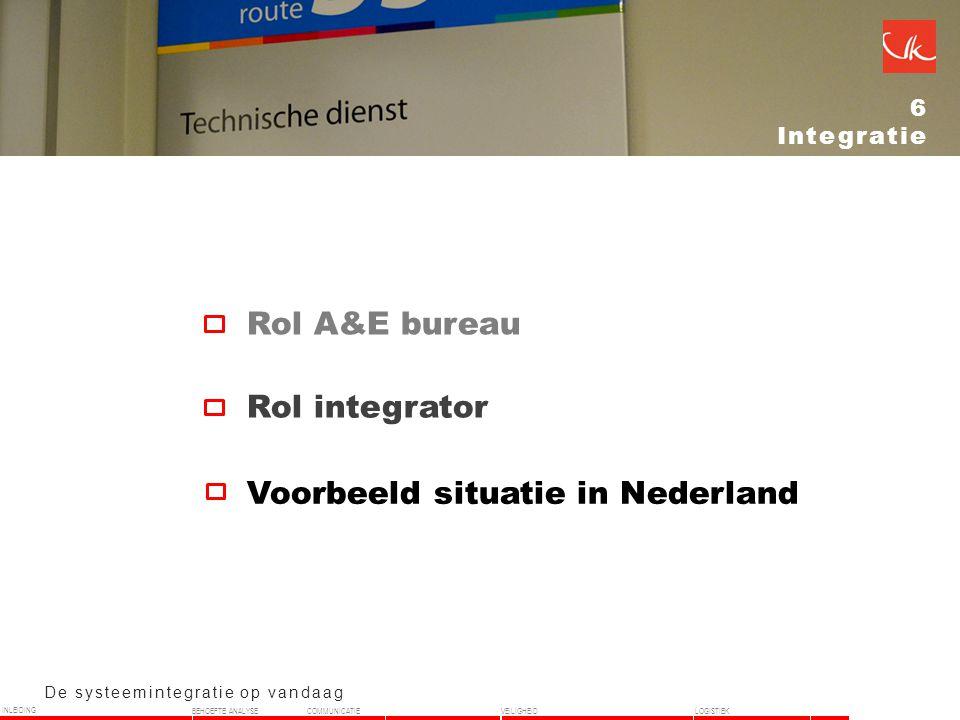 Voorbeeld situatie in Nederland