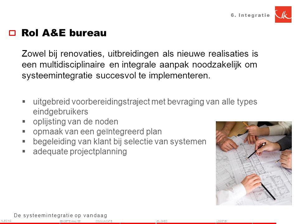 6. Integratie Rol A&E bureau.