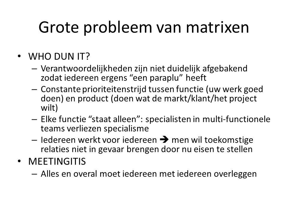 Grote probleem van matrixen