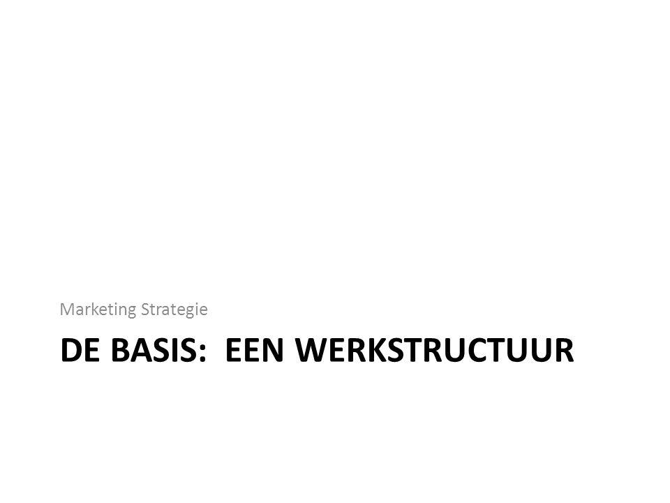 De basis: een werkstructuur