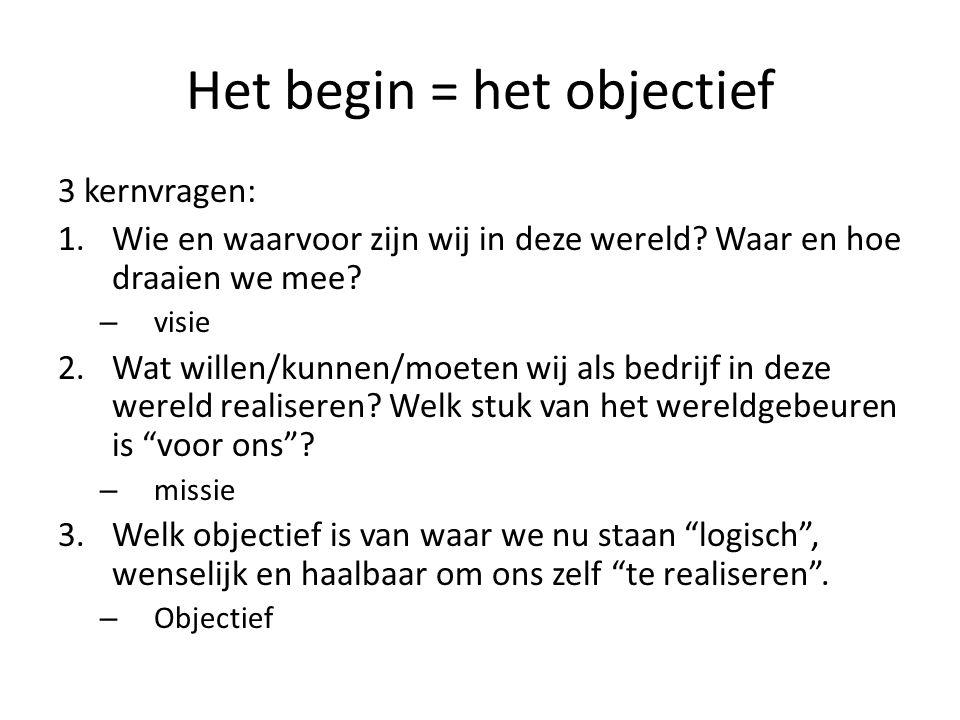 Het begin = het objectief