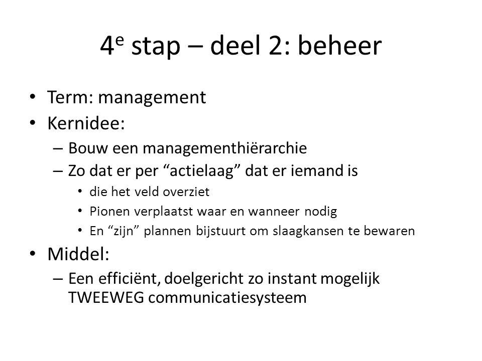 4e stap – deel 2: beheer Term: management Kernidee: Middel: