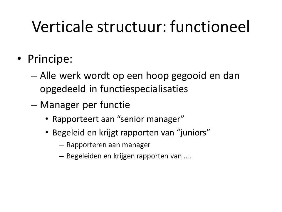 Verticale structuur: functioneel