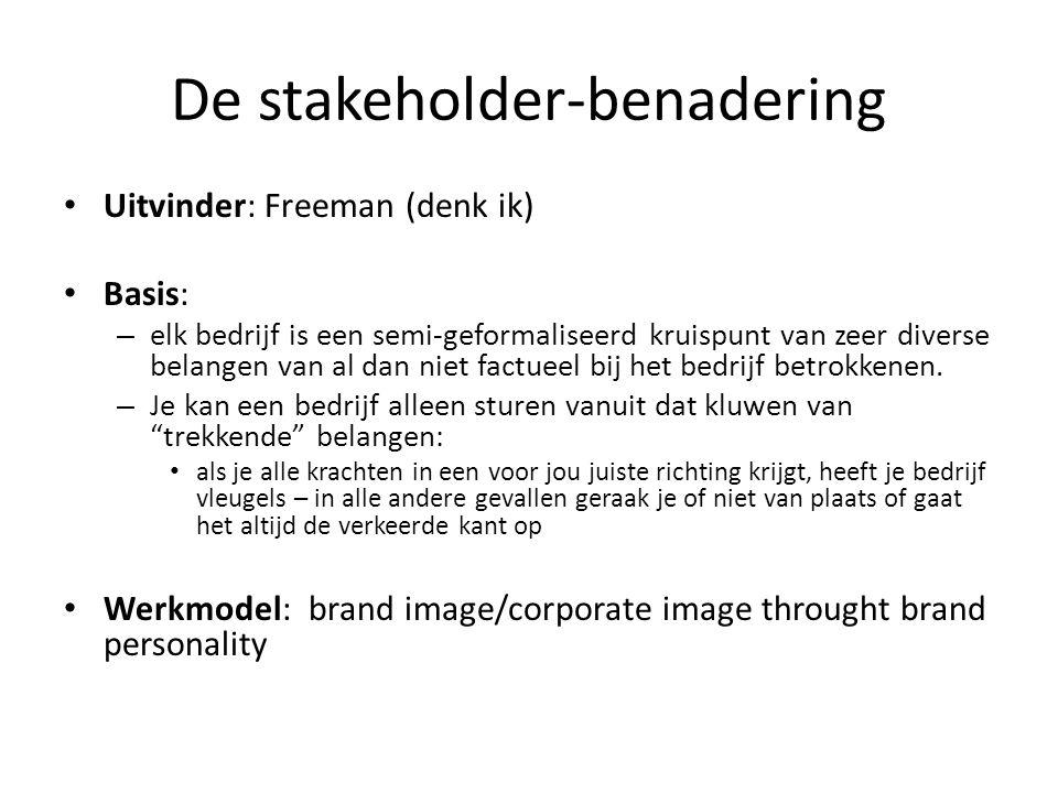 De stakeholder-benadering