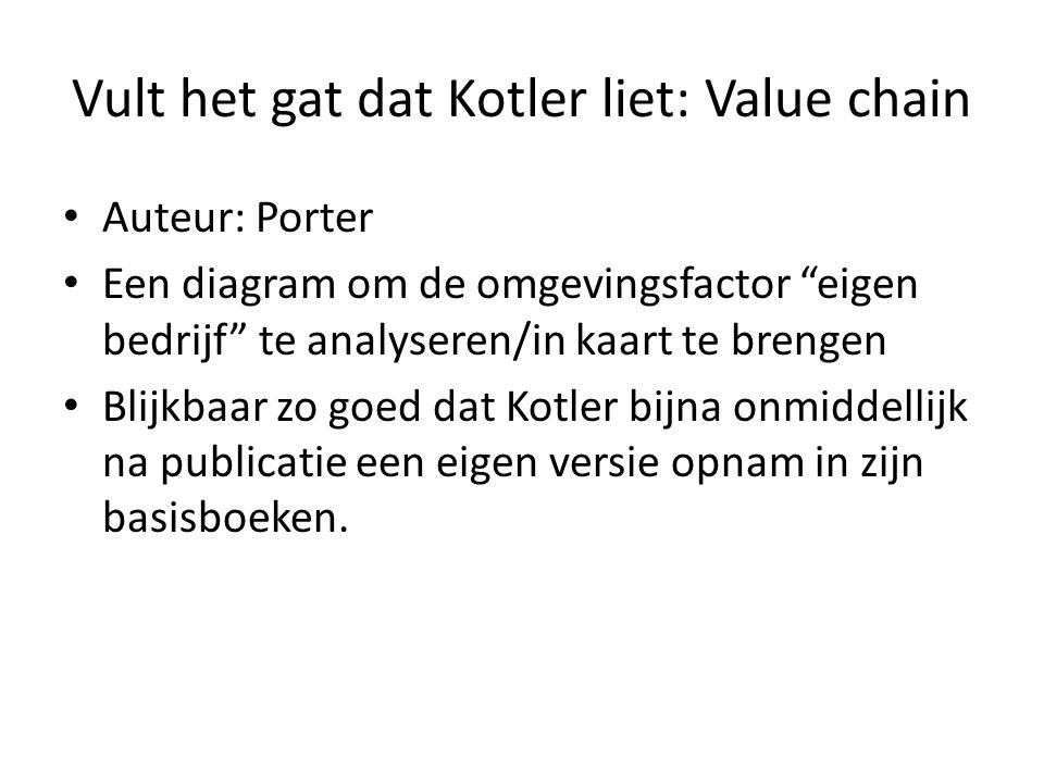 Vult het gat dat Kotler liet: Value chain