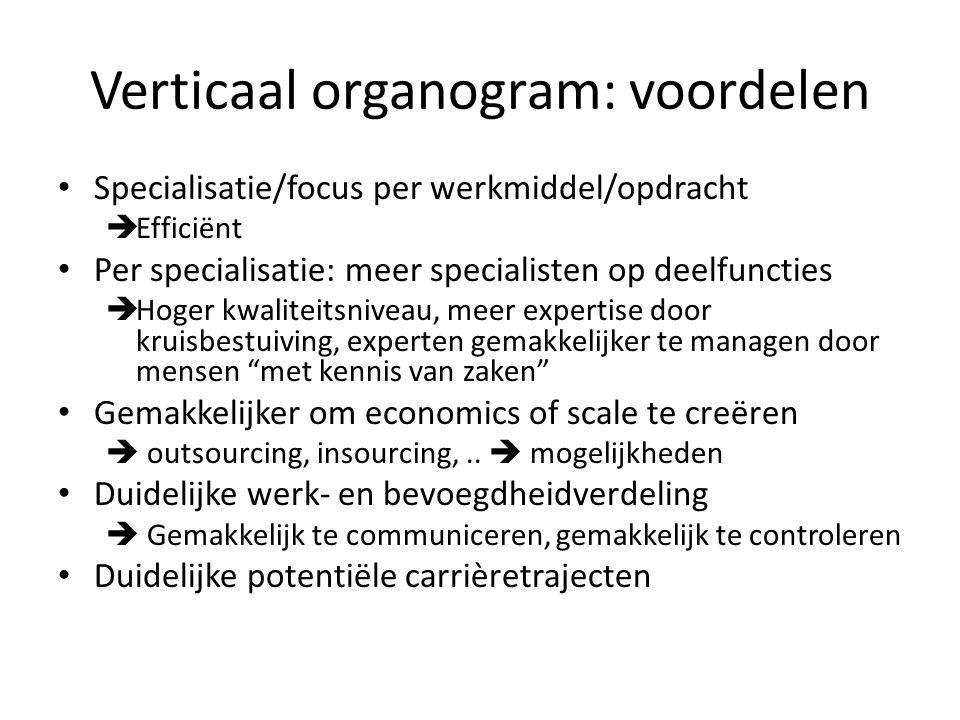 Verticaal organogram: voordelen