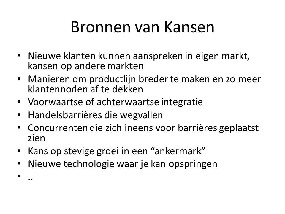 Bronnen van Kansen Nieuwe klanten kunnen aanspreken in eigen markt, kansen op andere markten.