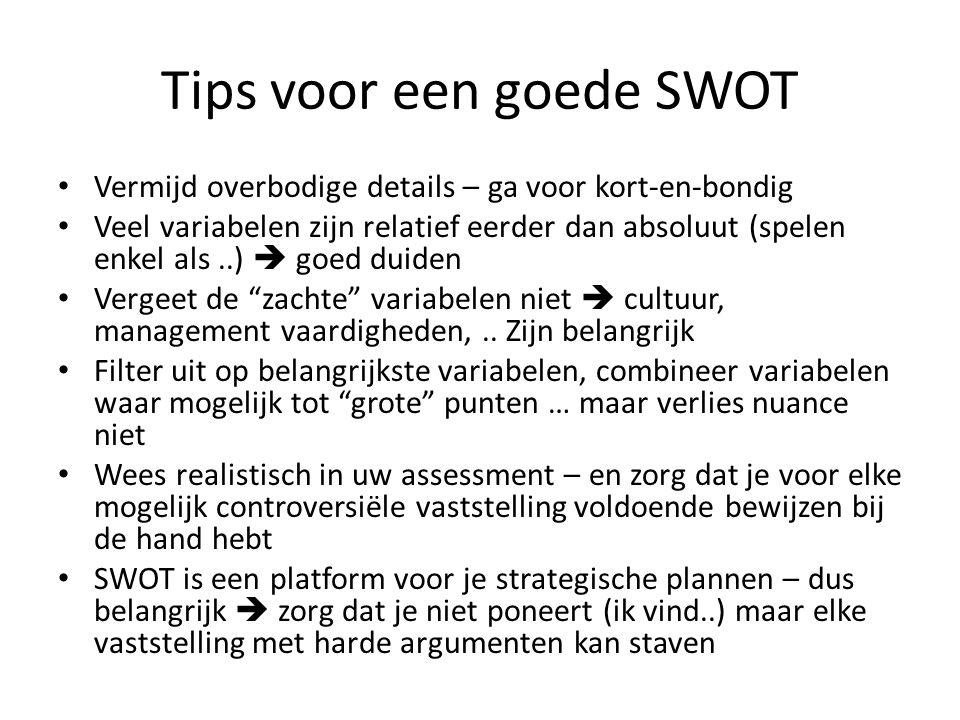 Tips voor een goede SWOT