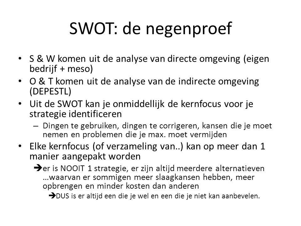 SWOT: de negenproef S & W komen uit de analyse van directe omgeving (eigen bedrijf + meso)