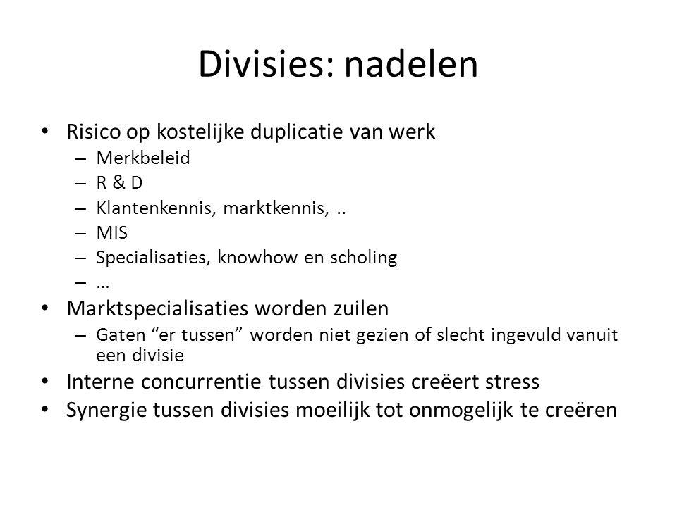 Divisies: nadelen Risico op kostelijke duplicatie van werk