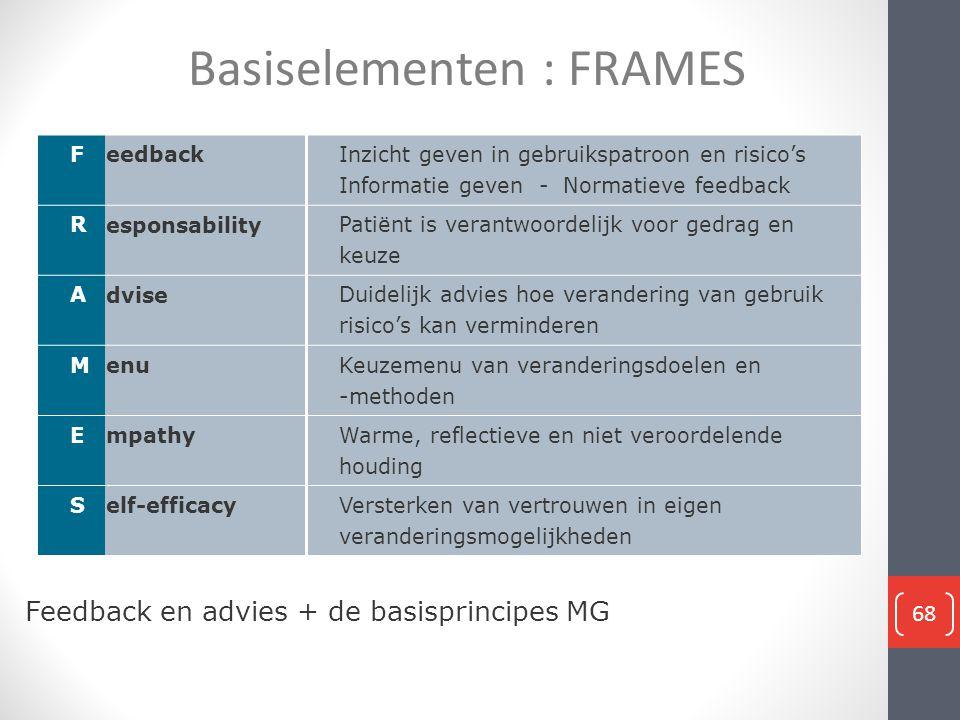 Basiselementen : FRAMES