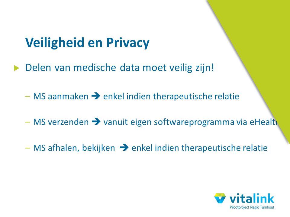Veiligheid en Privacy Delen van medische data moet veilig zijn!