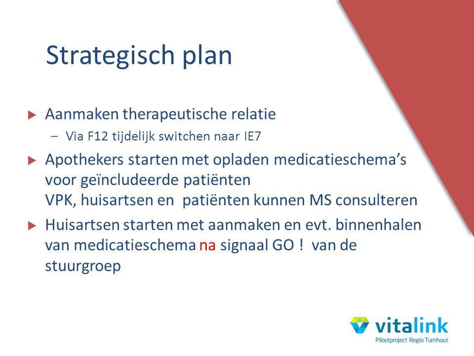 Strategisch plan Aanmaken therapeutische relatie