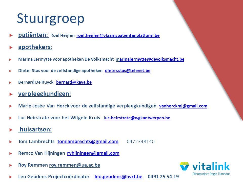 Stuurgroep patiënten: Roel Heijlen roel.heijlen@vlaamspatientenplatform.be. apothekers: