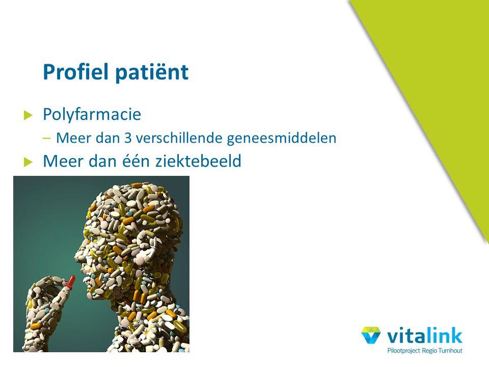 Profiel patiënt Polyfarmacie Meer dan één ziektebeeld
