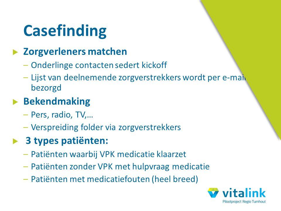 Casefinding Zorgverleners matchen Bekendmaking 3 types patiënten: