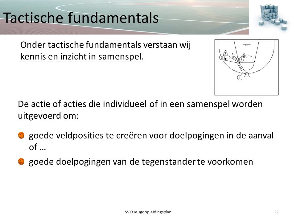 Tactische fundamentals