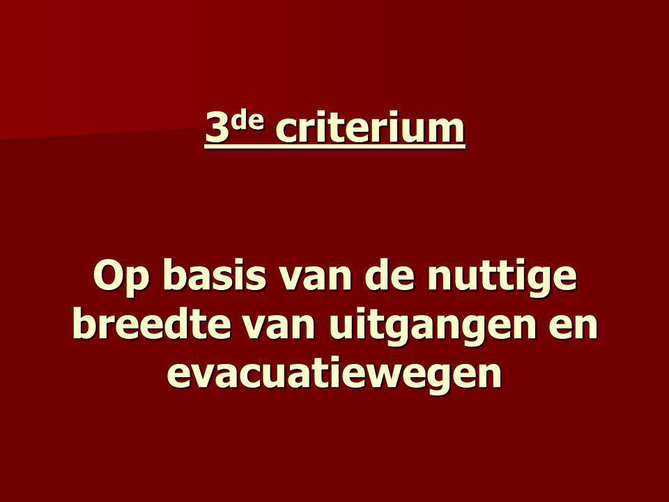 3de criterium Op basis van de nuttige breedte van uitgangen en evacuatiewegen