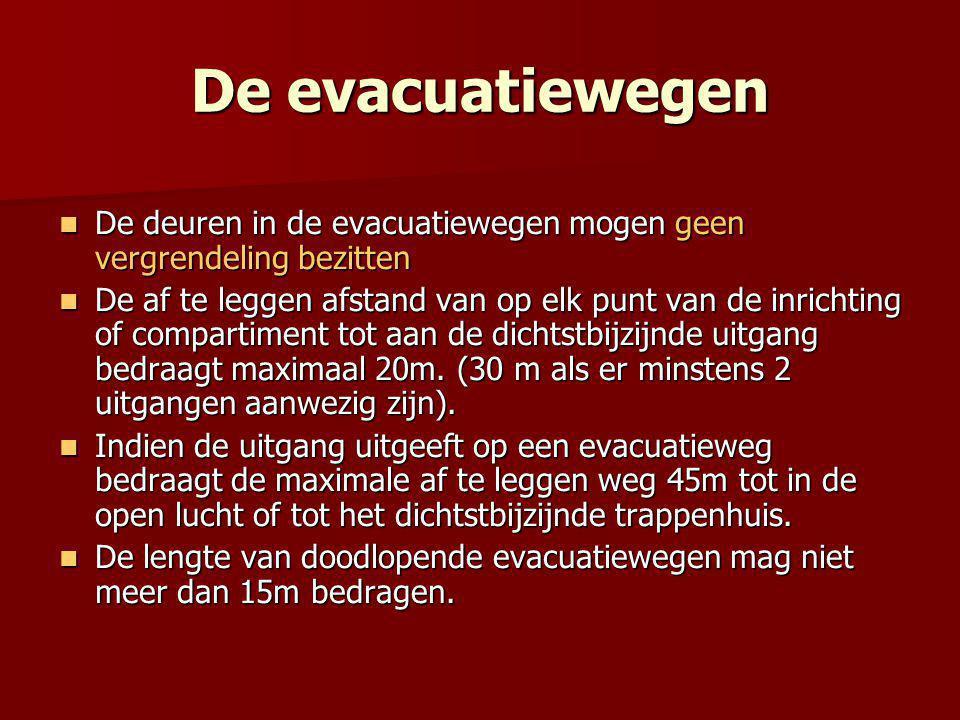 De evacuatiewegen De deuren in de evacuatiewegen mogen geen vergrendeling bezitten.