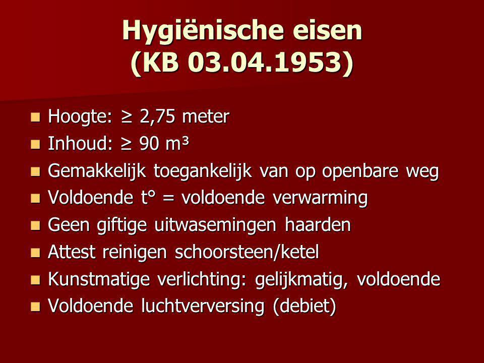 Hygiënische eisen (KB 03.04.1953)