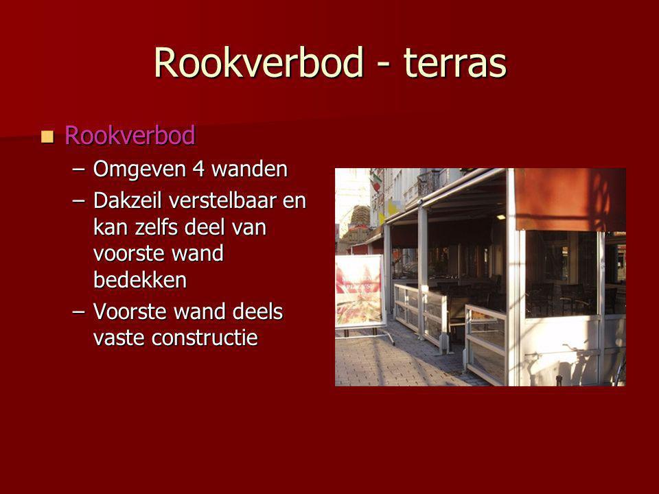 Rookverbod - terras Rookverbod Omgeven 4 wanden