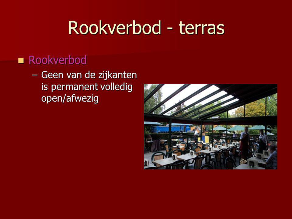Rookverbod - terras Rookverbod