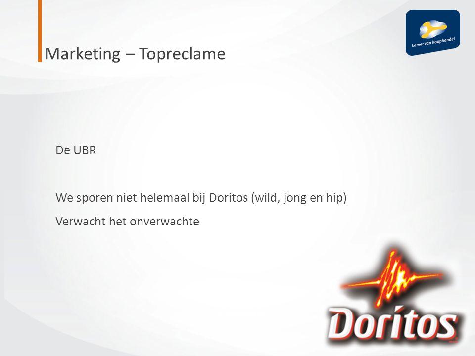 Marketing – Topreclame