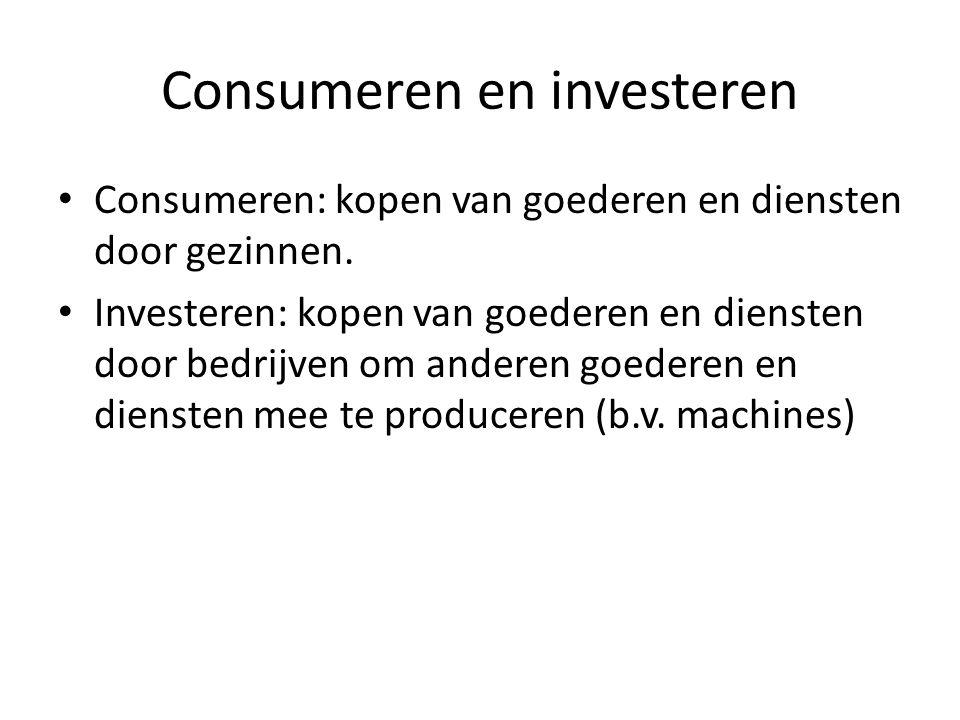 Consumeren en investeren