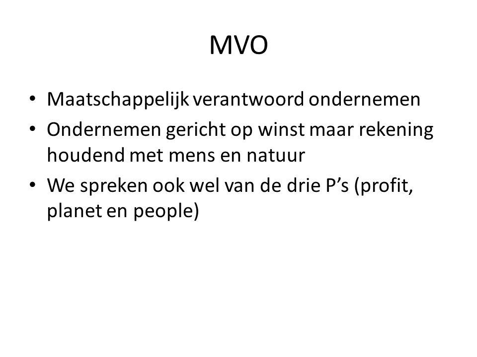 MVO Maatschappelijk verantwoord ondernemen