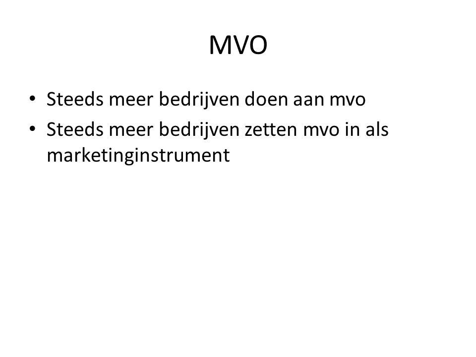 MVO Steeds meer bedrijven doen aan mvo