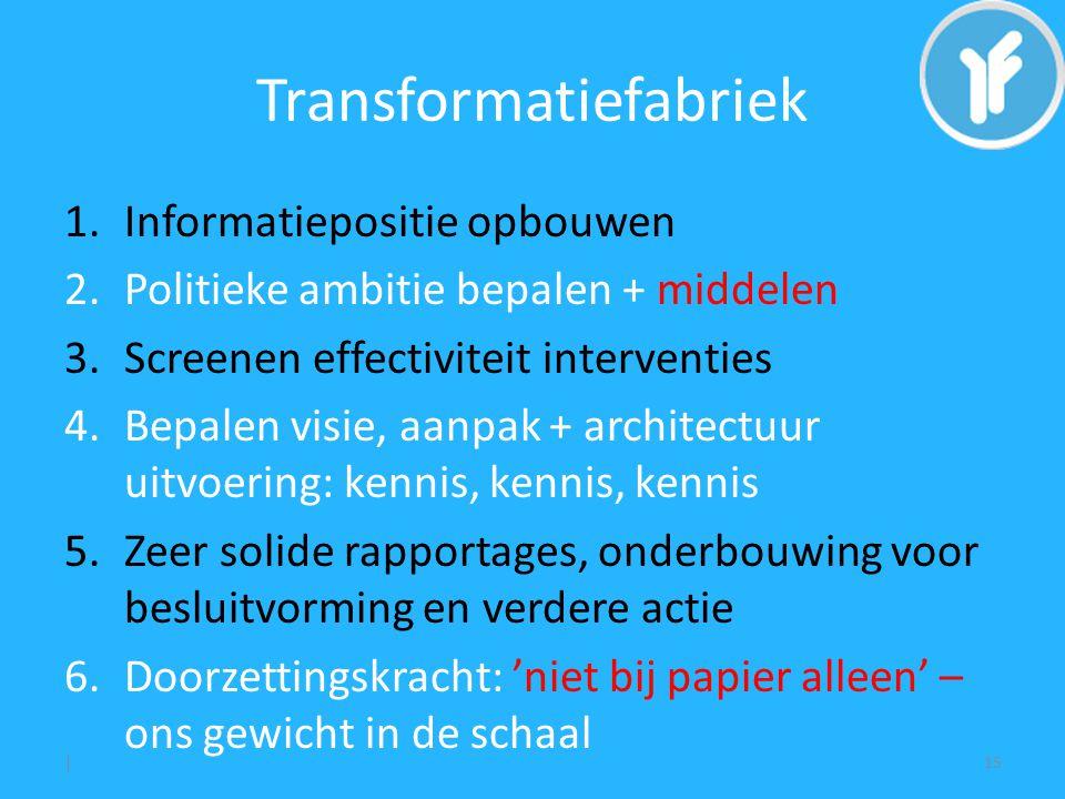Transformatiefabriek