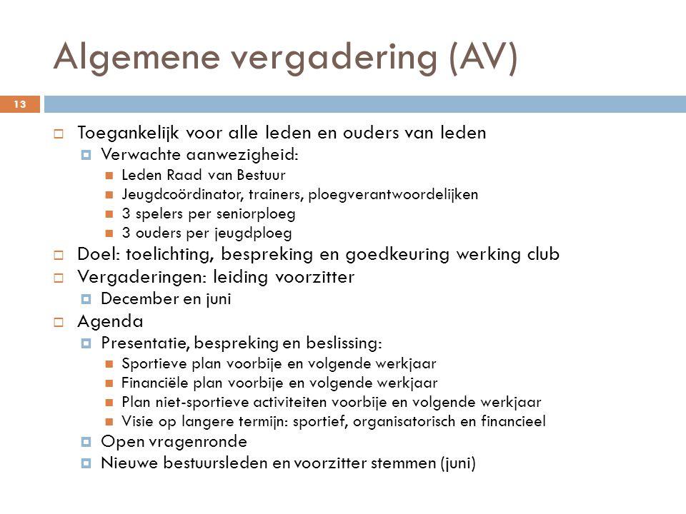 Algemene vergadering (AV)