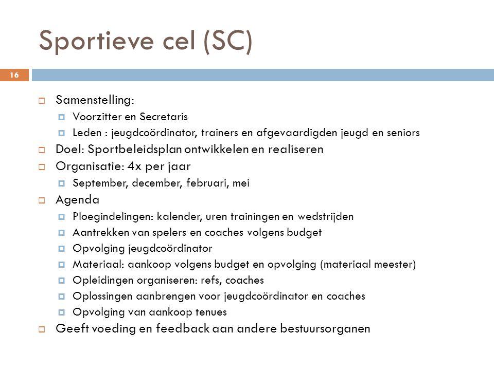 Sportieve cel (SC) Samenstelling: