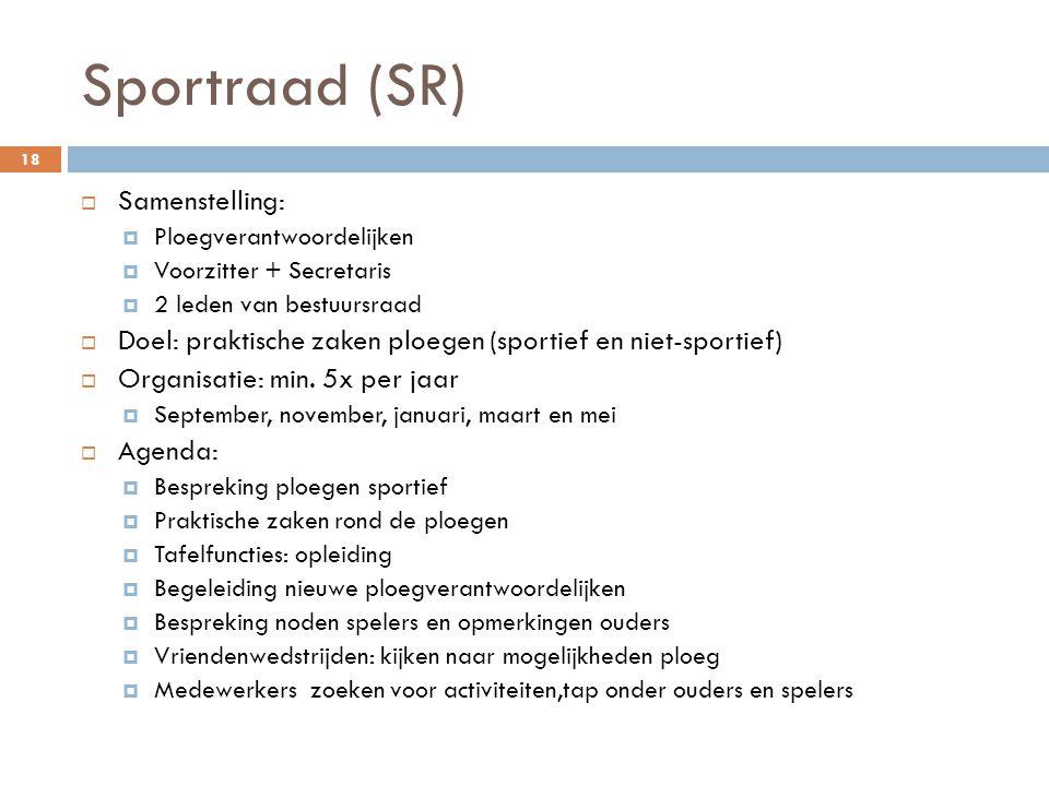Sportraad (SR) Samenstelling: