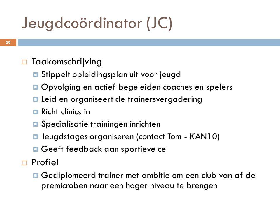 Jeugdcoördinator (JC)