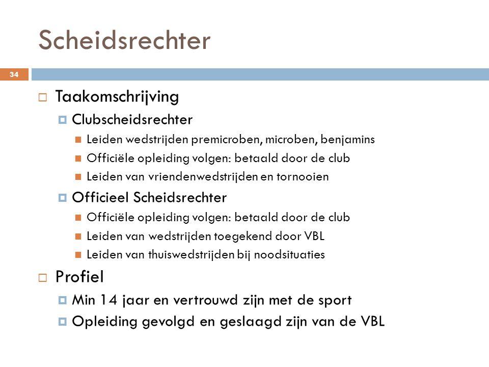 Scheidsrechter Taakomschrijving Profiel Clubscheidsrechter