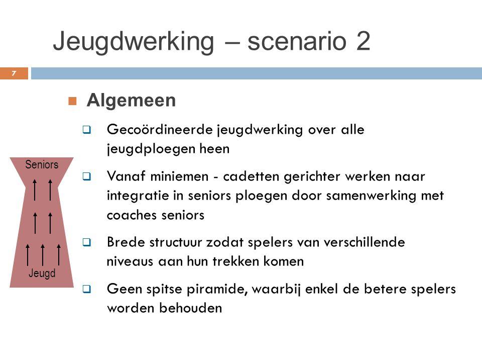Jeugdwerking – scenario 2