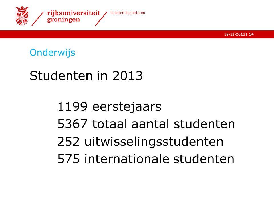 5367 totaal aantal studenten 252 uitwisselingsstudenten