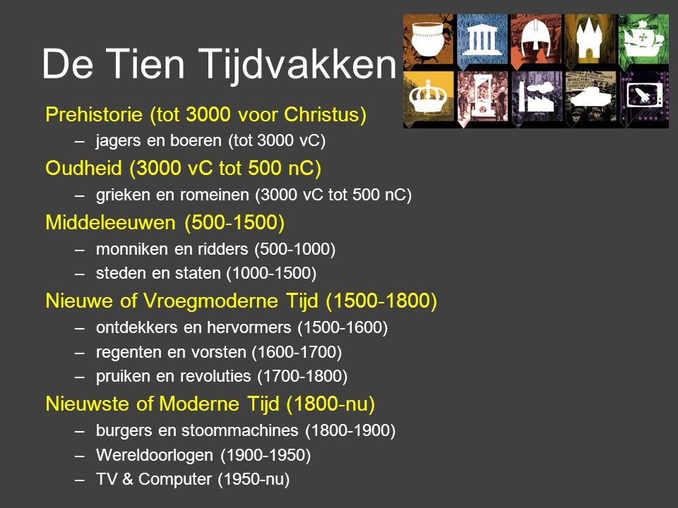 De Tien Tijdvakken Prehistorie (tot 3000 voor Christus)