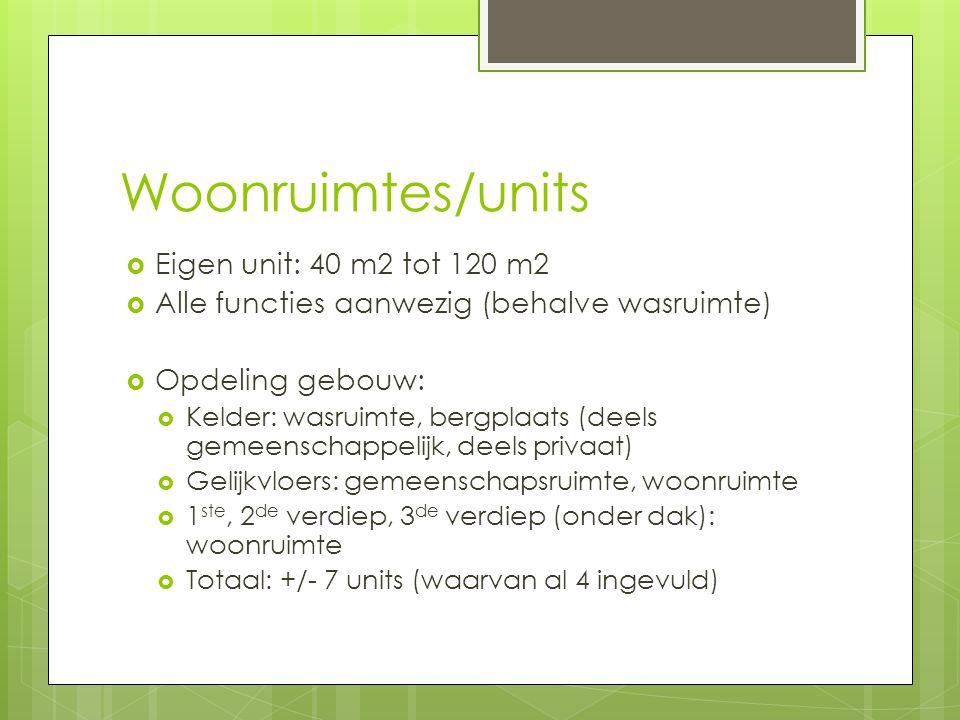 Woonruimtes/units Eigen unit: 40 m2 tot 120 m2