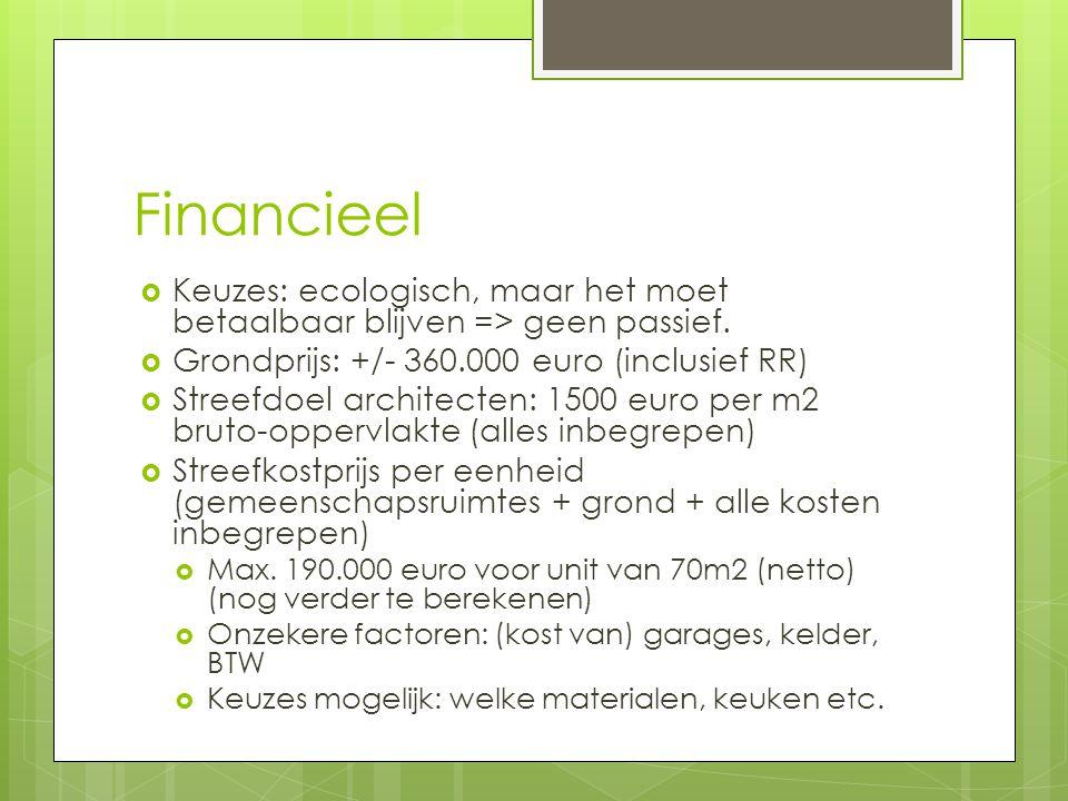 Financieel Keuzes: ecologisch, maar het moet betaalbaar blijven => geen passief. Grondprijs: +/- 360.000 euro (inclusief RR)