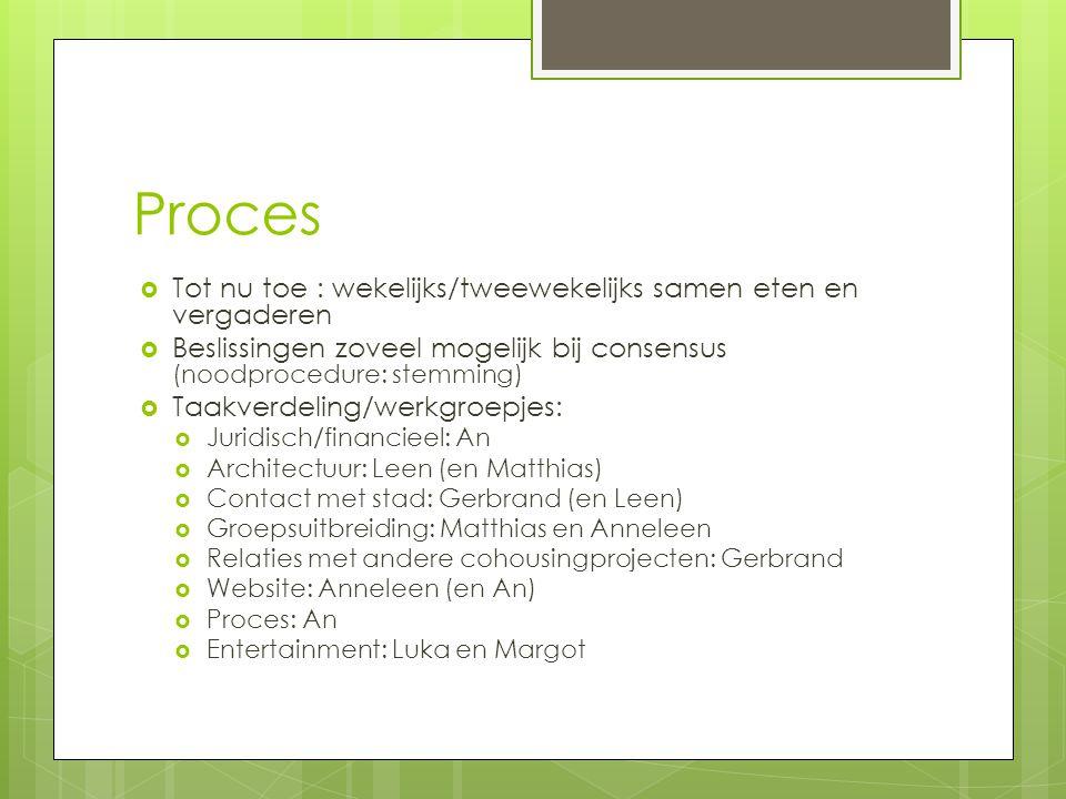 Proces Tot nu toe : wekelijks/tweewekelijks samen eten en vergaderen
