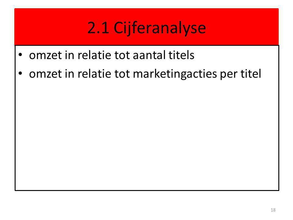 2.1 Cijferanalyse omzet in relatie tot aantal titels