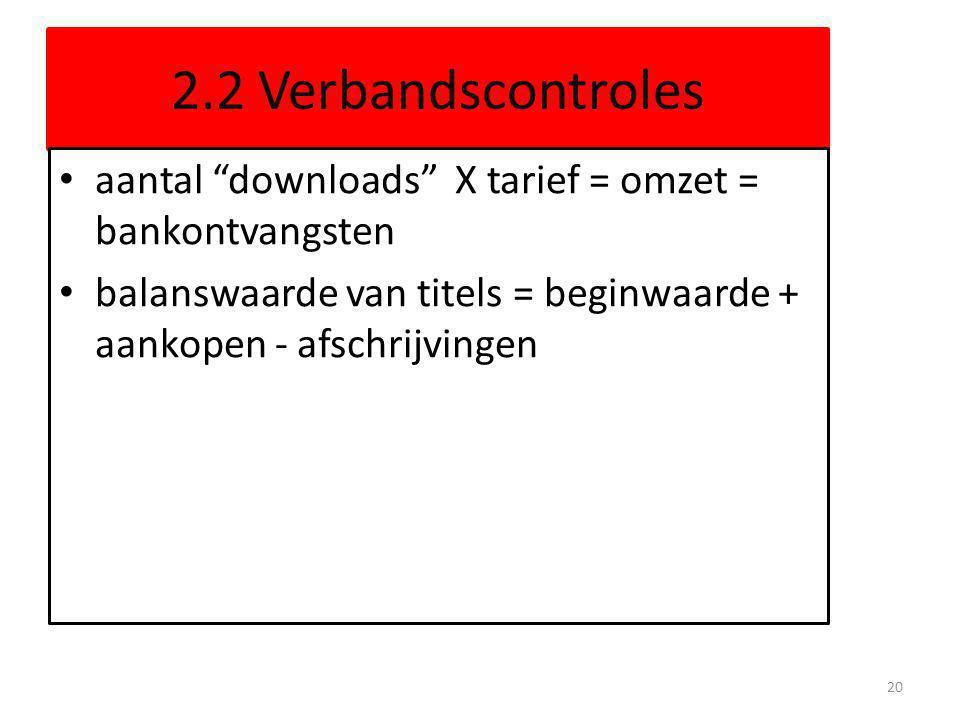 2.2 Verbandscontroles aantal downloads X tarief = omzet = bankontvangsten.